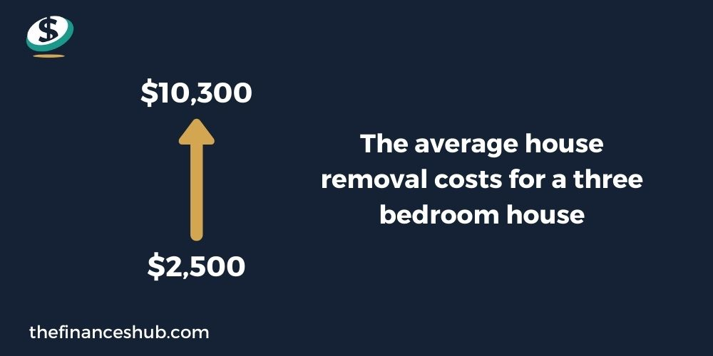 house removal costs