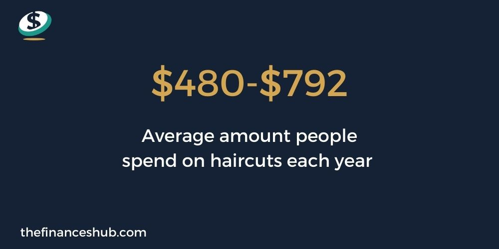 amount spent on haircuts