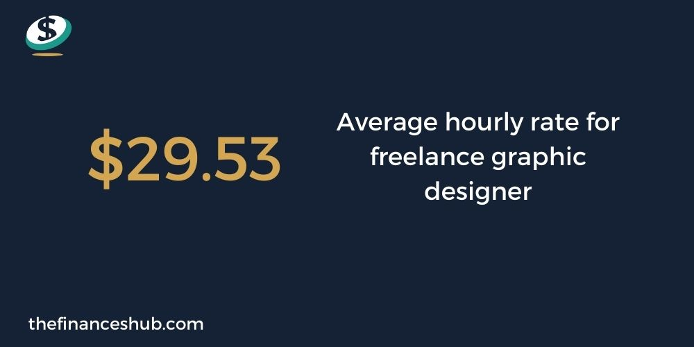 graphic designer hourly wage