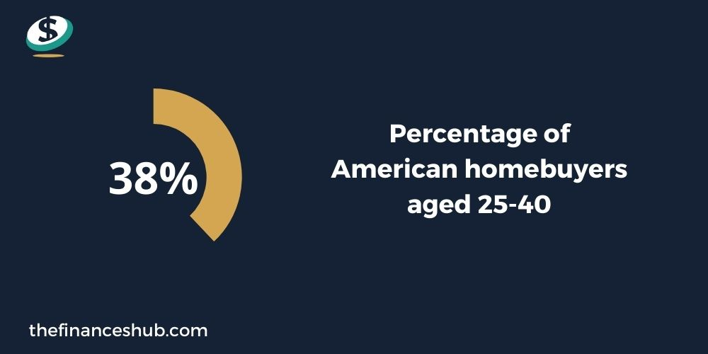 millennials and homebuying