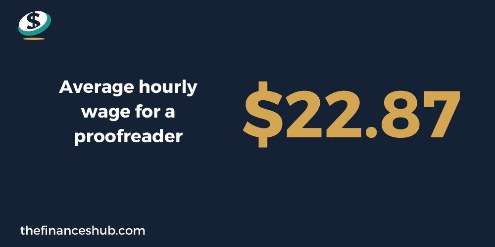 Proofreading wage