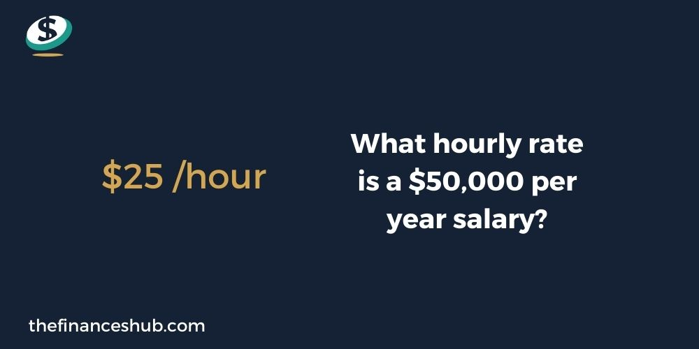 $50,000 a Year is How Much Per Hour