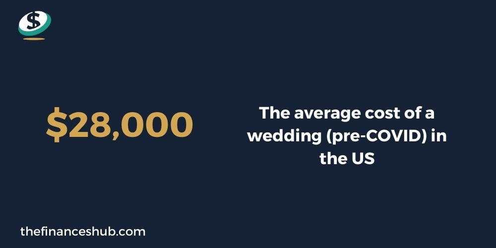 What's the Cheapest Time to Get Married